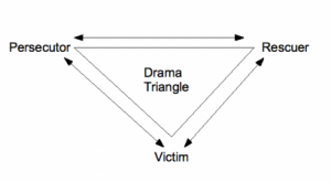 Leaders who Rescue Create Drama