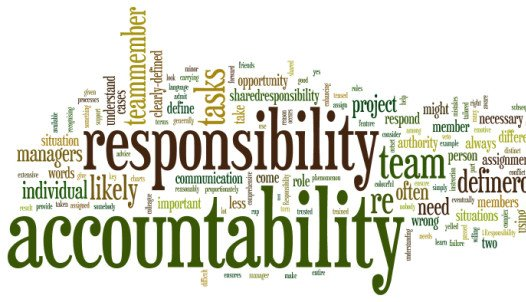 Accountability or Responsibility: Which Comes First?